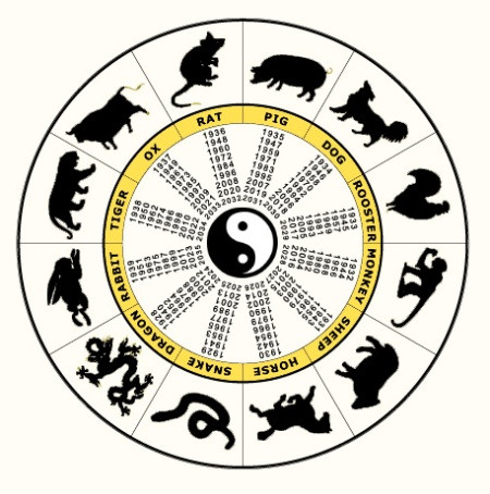 zodiac-12-cycle-chinese