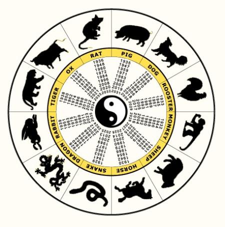zodiac-12-cycle-chinese
